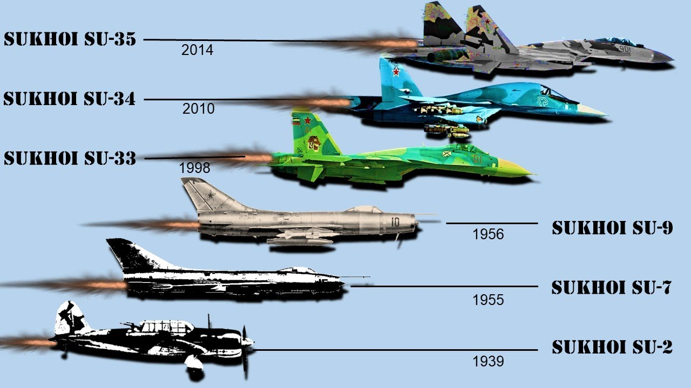 Nhung vu khi nguy hiem giup Nga san bang khoang cach voi My-Hinh-3