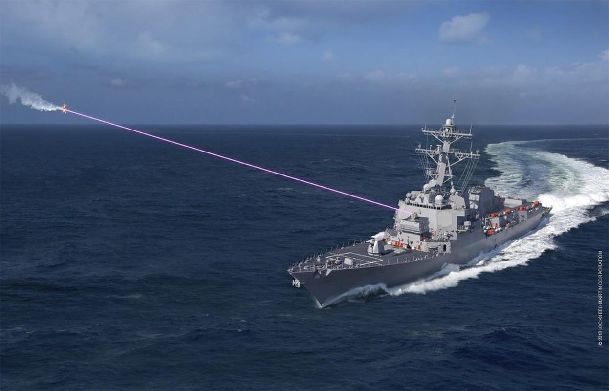 Qua so Trung Quoc, My cuong cuong phat trien vu khi laser-Hinh-9