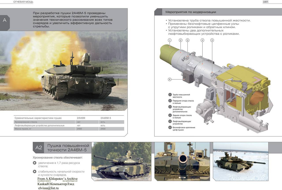 """Ly do nguoi My goi xe tang chu luc T-90M cua Nga la """"quai vat""""?-Hinh-4"""