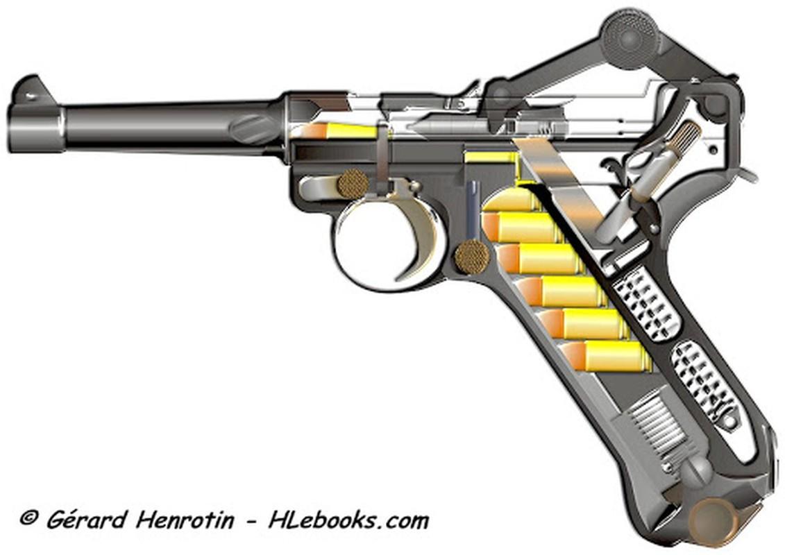 Cuoc dua giua 2 khau sung ngan huyen thoai Luger P-08 va Colt M-1911-Hinh-3