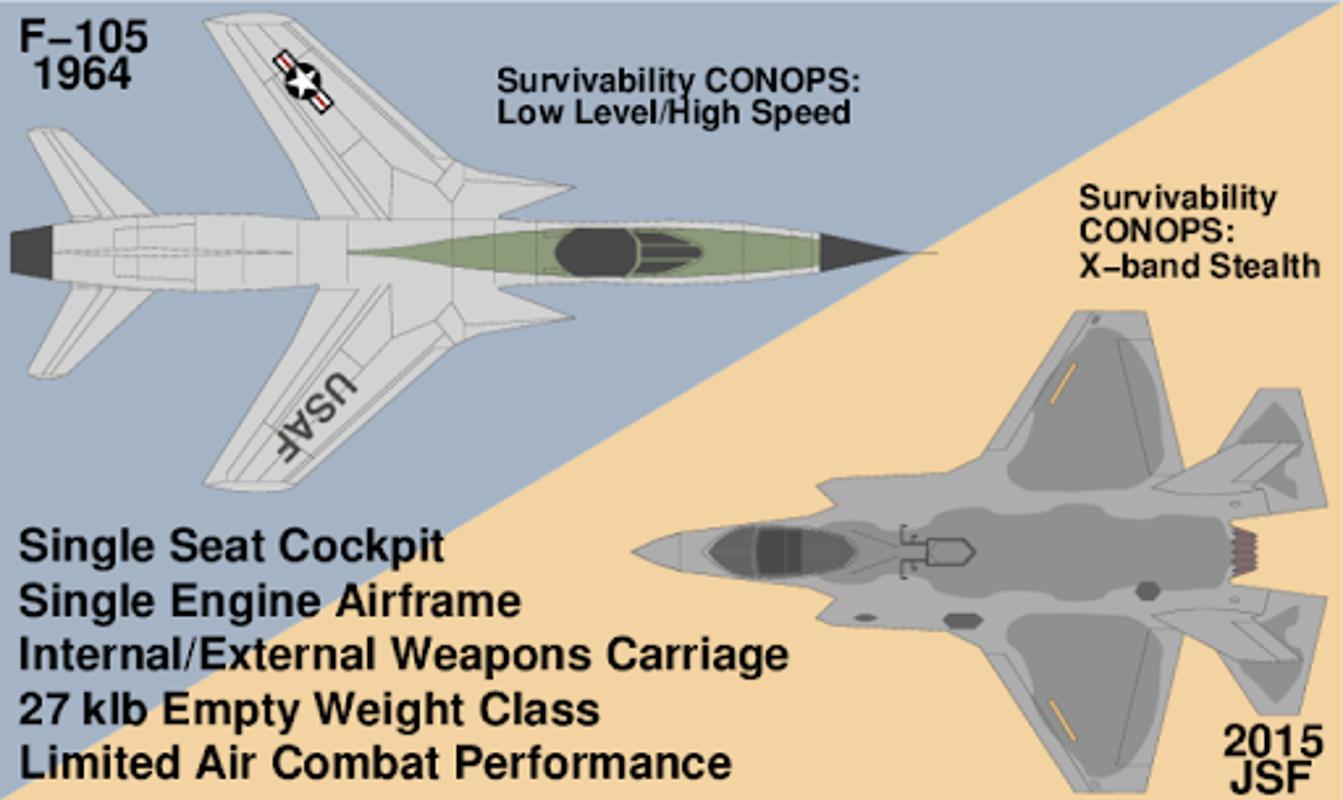 F-35 co dam vao vet xe do cua F-105 trong chien tranh Viet Nam?-Hinh-6