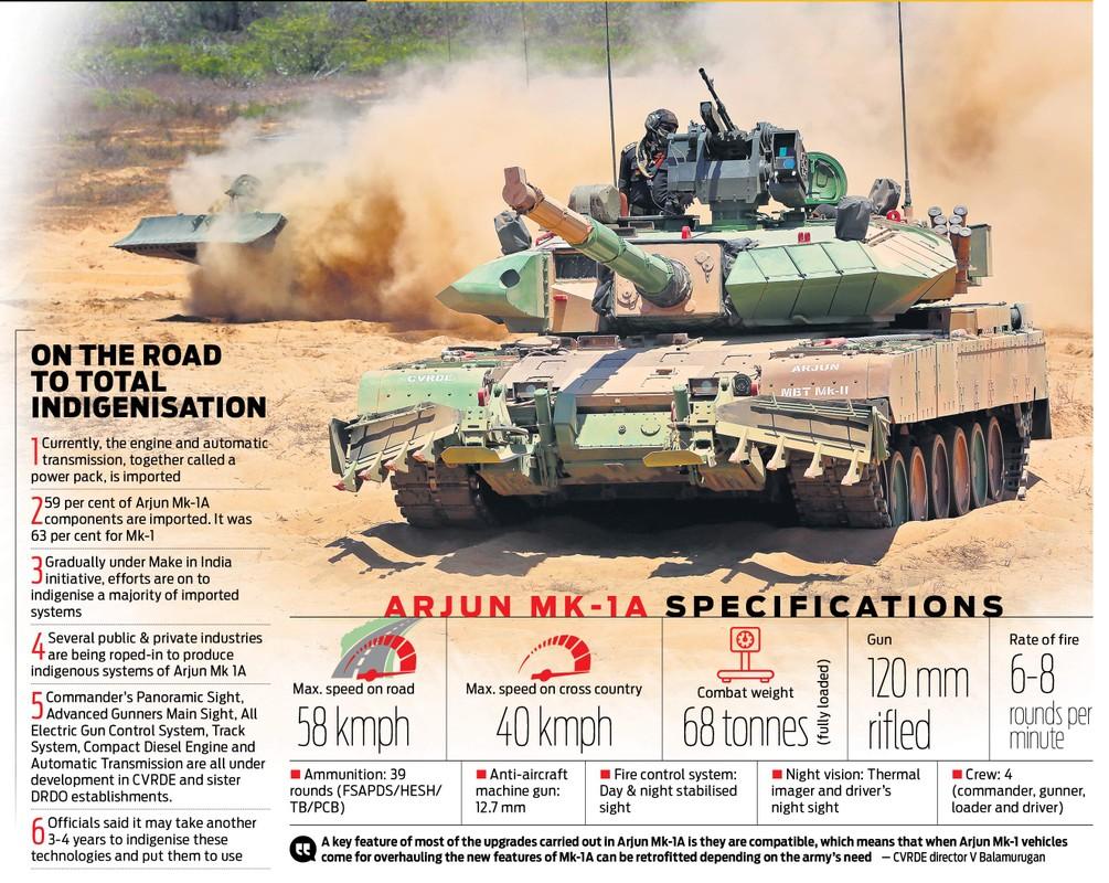 """Xe tang """"nha trong"""" Arjun MK-1A  cua An Do co ap dao duoc Pakistan?"""