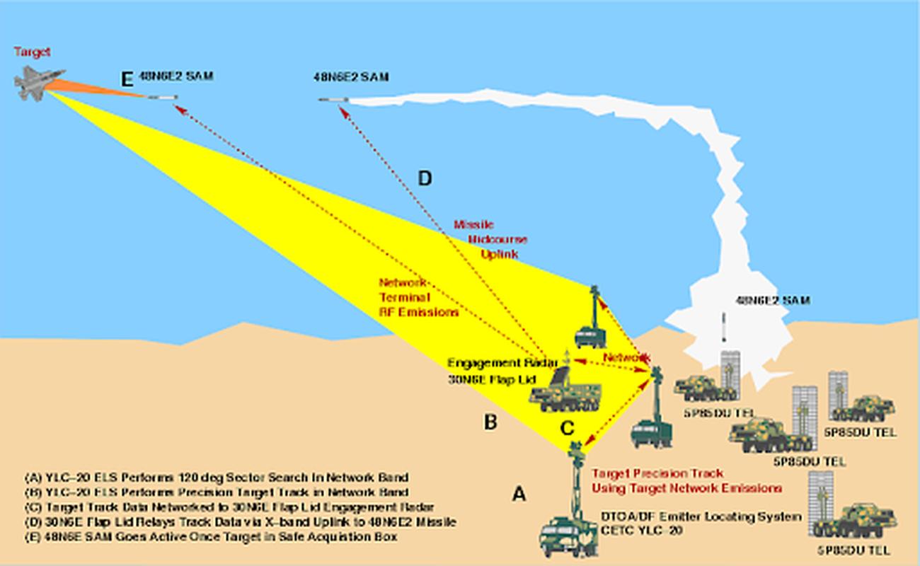 """Dai Loan dua radar len dao Banh Ho, """"bay"""" may bay Trung Quoc-Hinh-12"""