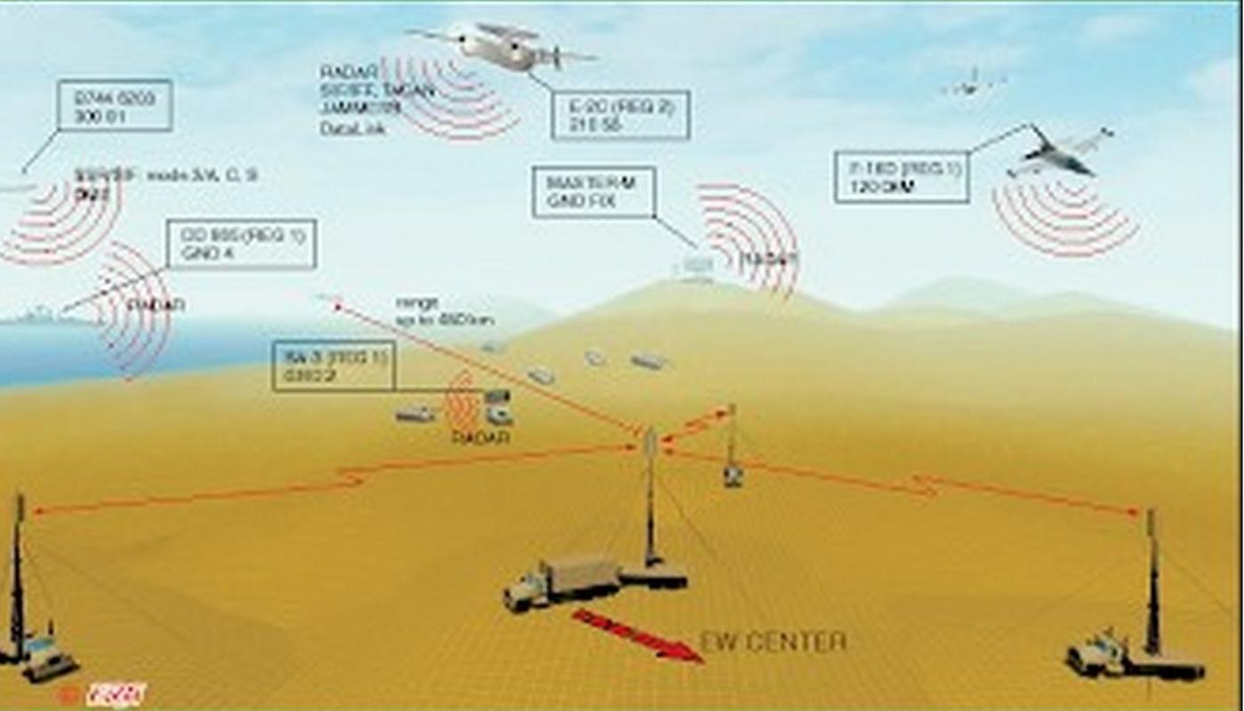 """Dai Loan dua radar len dao Banh Ho, """"bay"""" may bay Trung Quoc-Hinh-6"""
