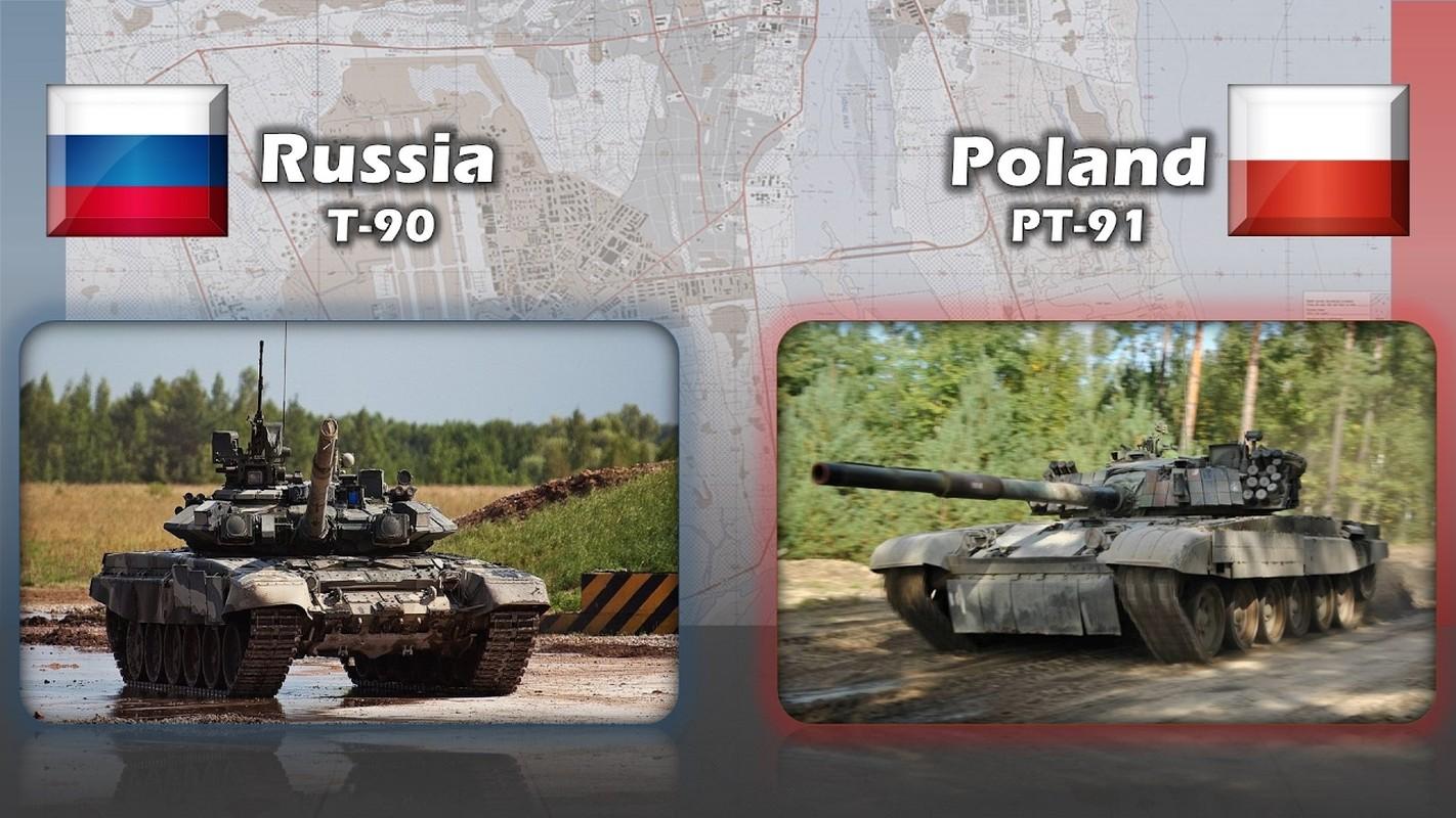 Ba Lan co loai xe tang nao cua du suc doi dau duoc voi Nga? (P1)-Hinh-16