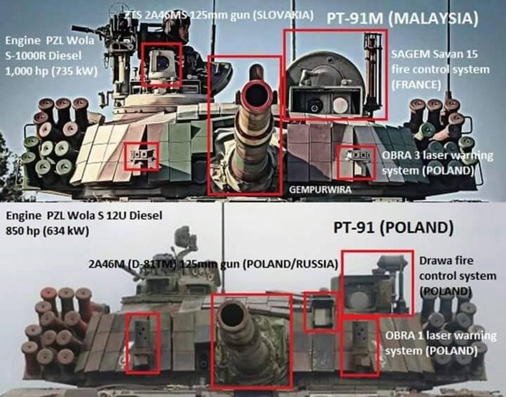 Ba Lan co loai xe tang nao cua du suc doi dau duoc voi Nga? (P1)-Hinh-9