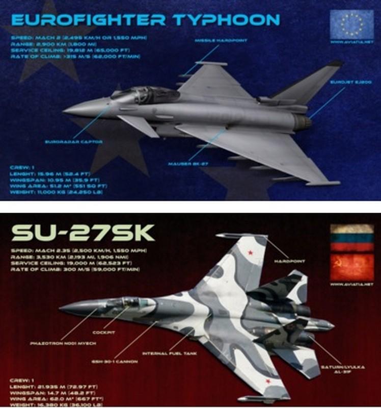 Tiem kich Typhoon cua chau Au co du suc doi dau Su-27 Nga?-Hinh-8