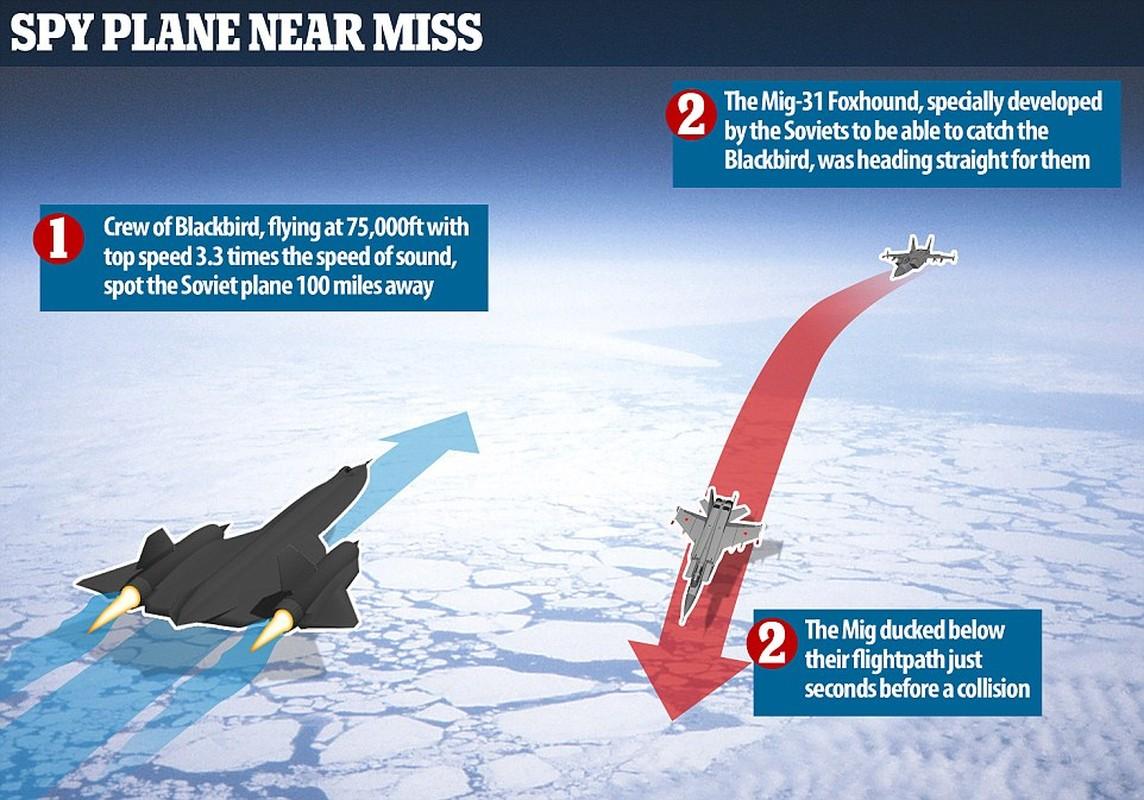 Lien Xo no luc ra sao de ban ha may bay SR-71 cua My-Hinh-9
