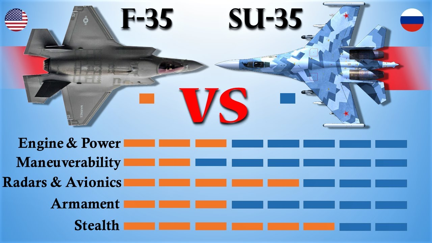 Su-35 co phai la doi thu cua chien dau co tang hinh F-35?-Hinh-15