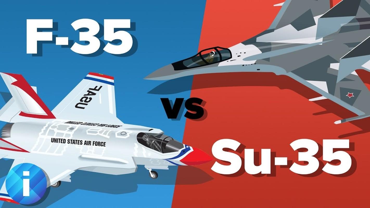 Su-35 co phai la doi thu cua chien dau co tang hinh F-35?-Hinh-17