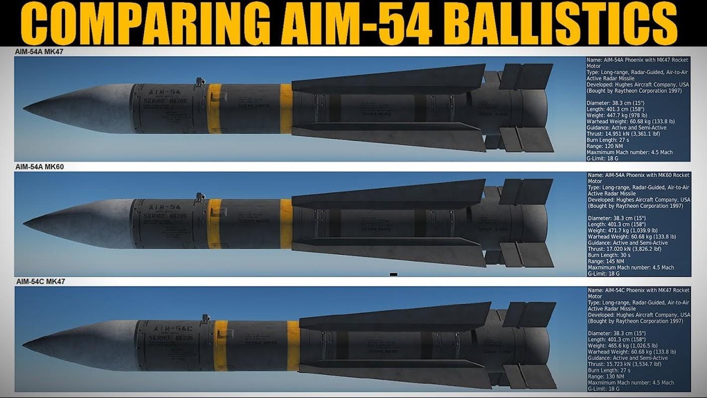 Ten lua AIM-120 va cuoc cach mang trong vu khi doi khong tam xa-Hinh-10