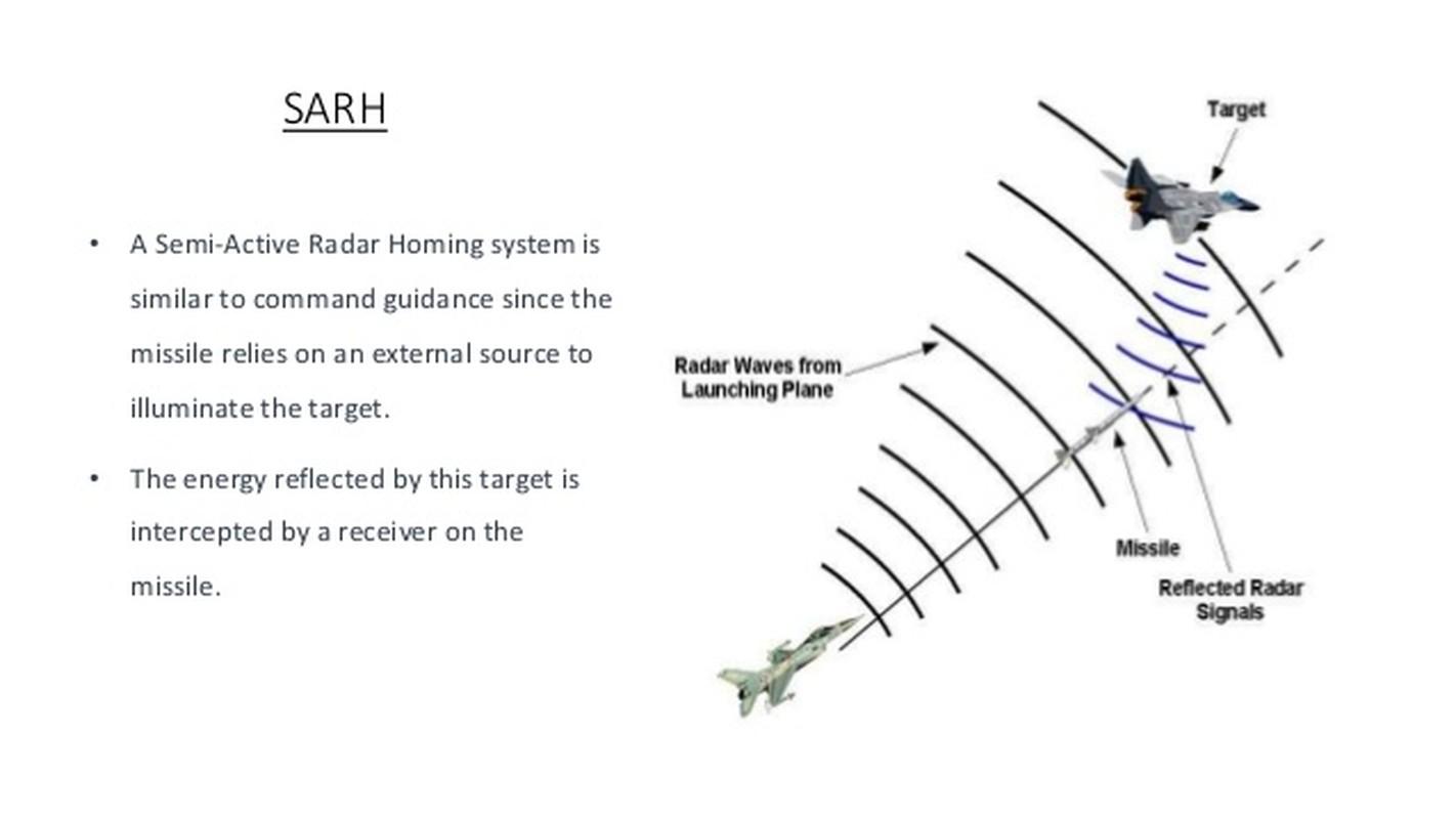 Ten lua AIM-120 va cuoc cach mang trong vu khi doi khong tam xa-Hinh-2