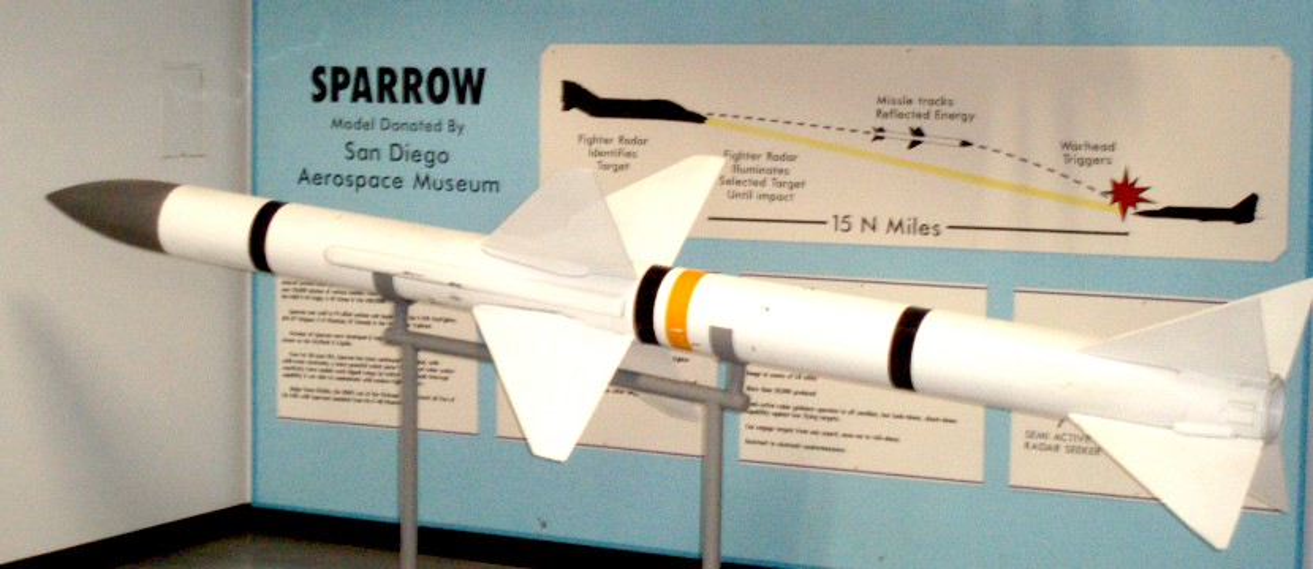 Ten lua AIM-120 va cuoc cach mang trong vu khi doi khong tam xa-Hinh-3