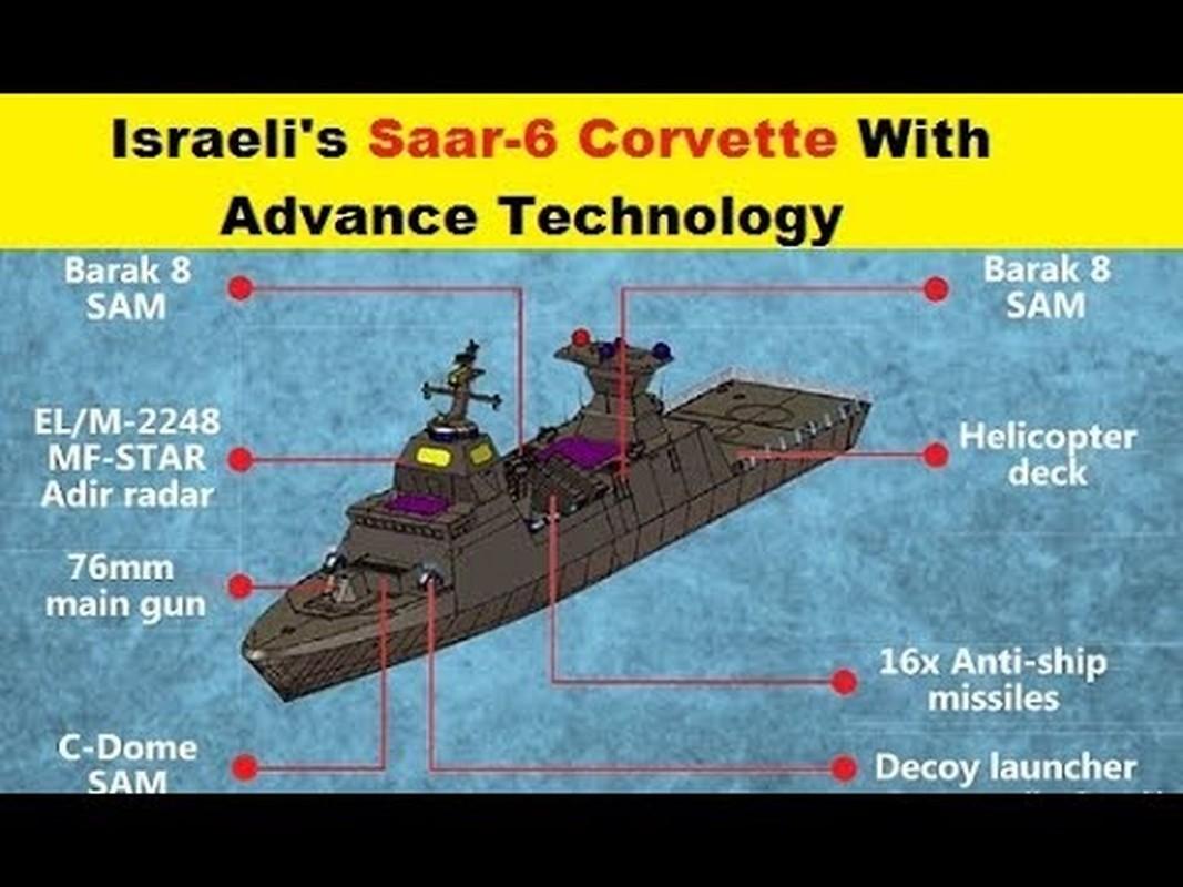 Sieu tau chien Saar-6 II Israel tro ve tu Duc: Nang tam suc manh-Hinh-11