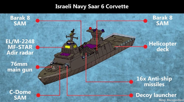 Sieu tau chien Saar-6 II Israel tro ve tu Duc: Nang tam suc manh-Hinh-4
