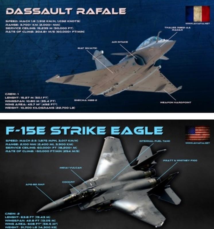 Ai Cap quyet so huu Rafale, lieu F-15C cua Israel co lep ve?-Hinh-6