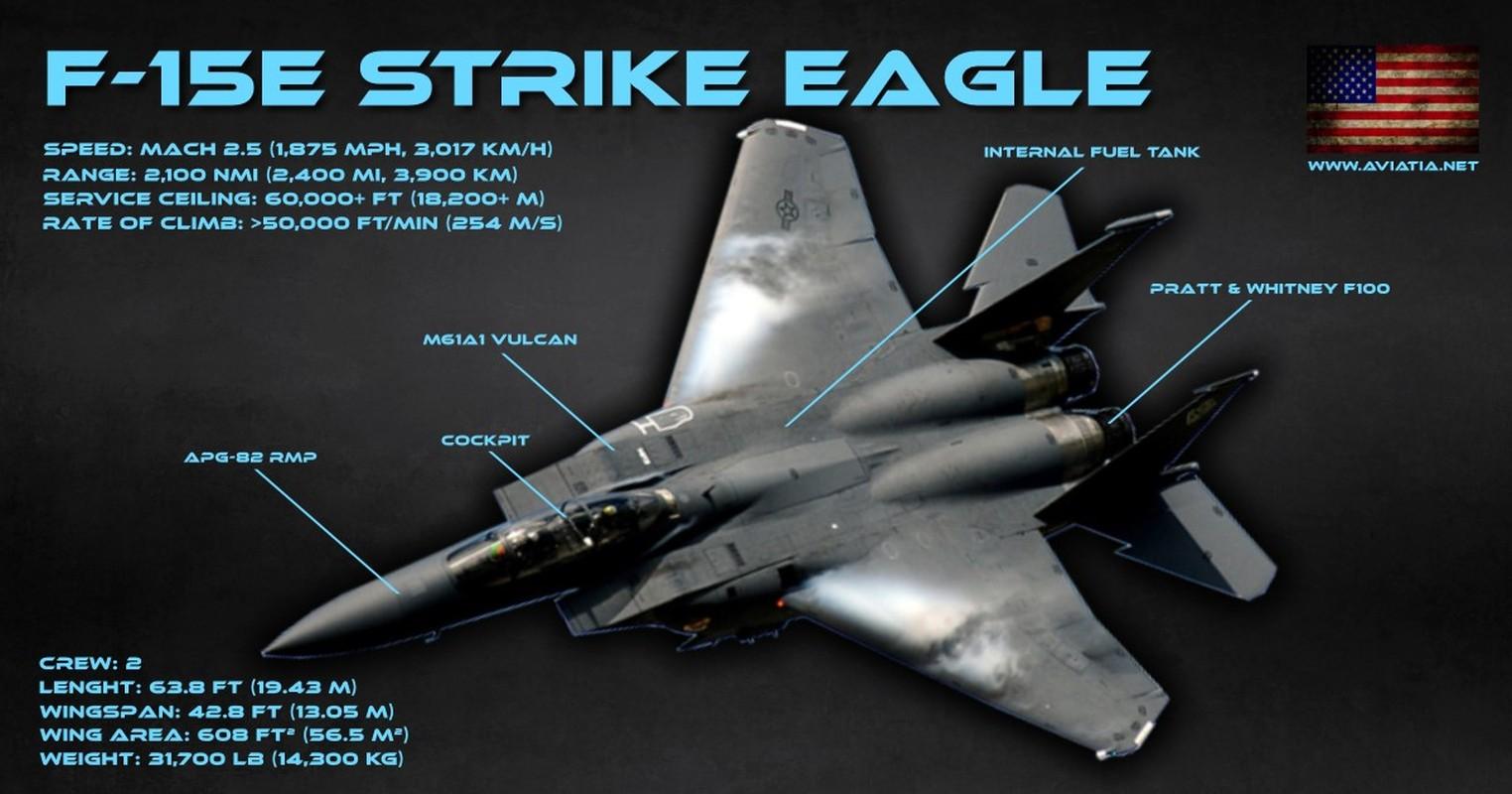 Ai Cap quyet so huu Rafale, lieu F-15C cua Israel co lep ve?-Hinh-7