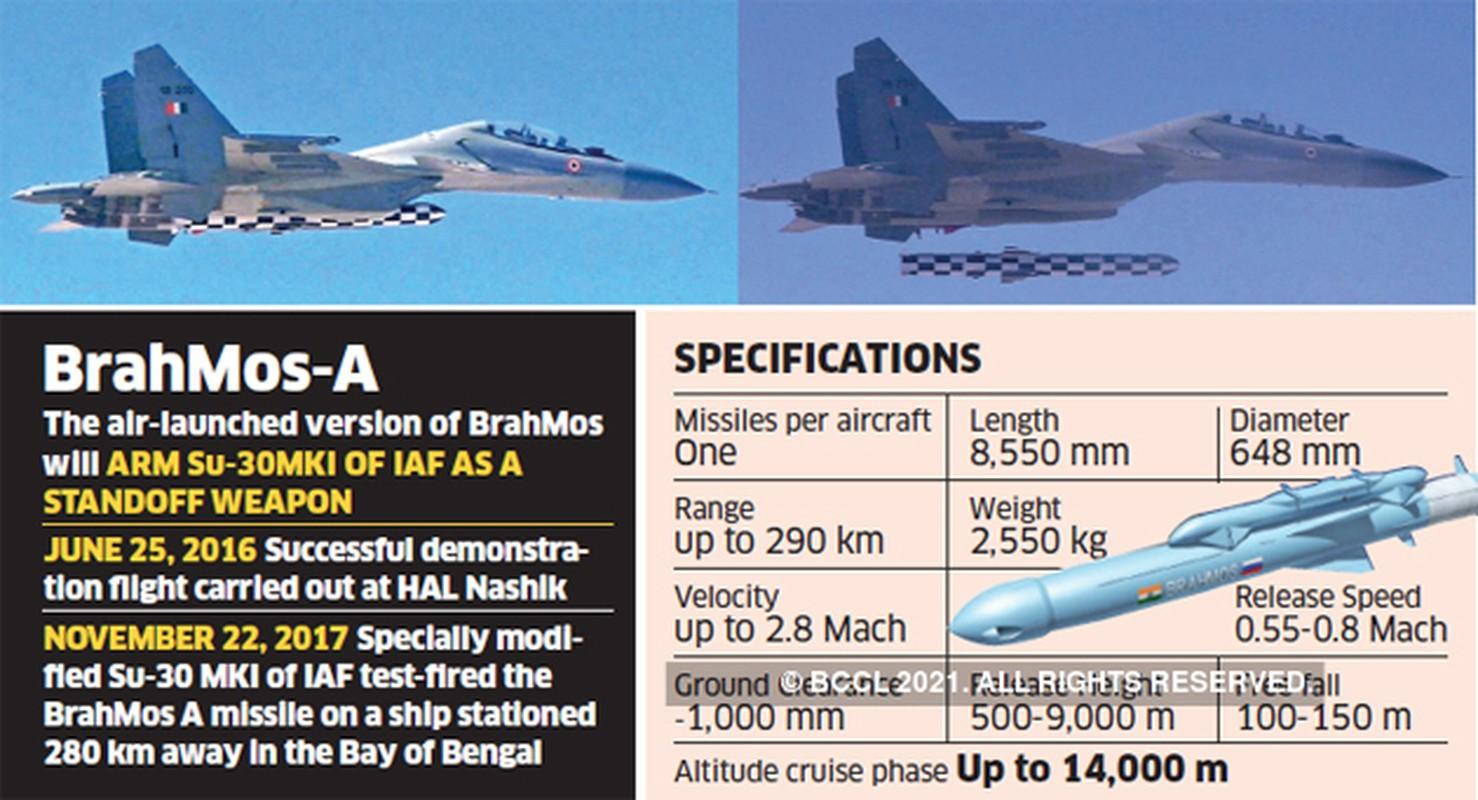 An Do tich hop BrahMos len Su-30MKI, lieu co chuyen giao cho nuoc khac?-Hinh-20