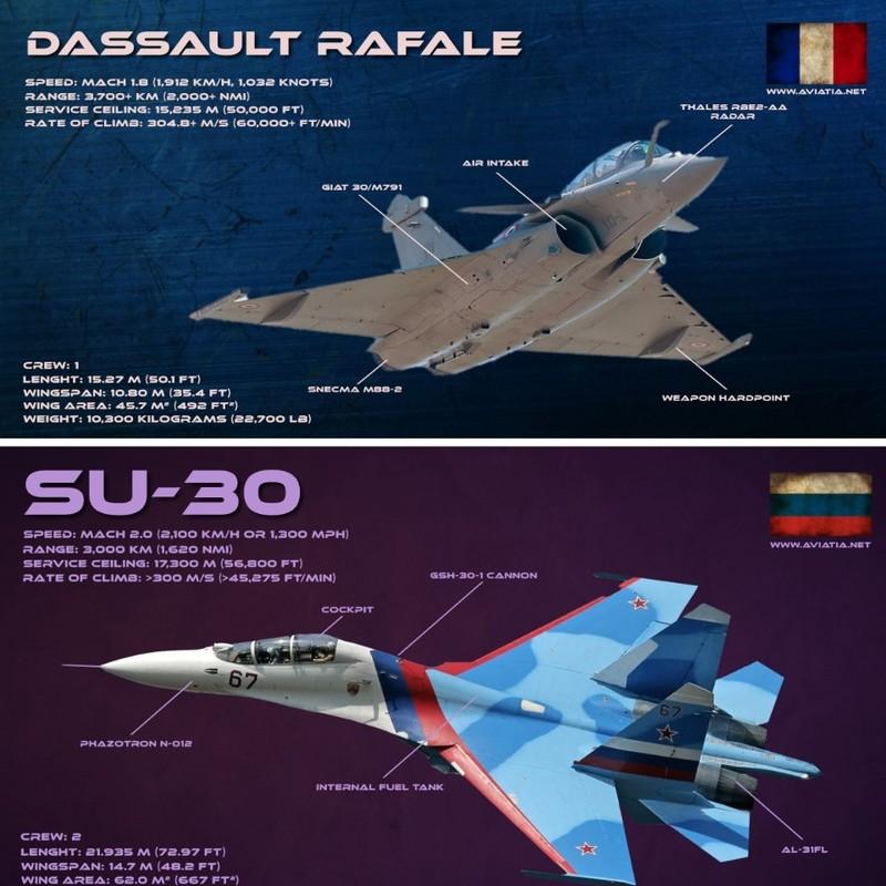 Tai sao Algeria tu choi may bay Rafale cua Phap va uu tien Su-30MKA?-Hinh-18