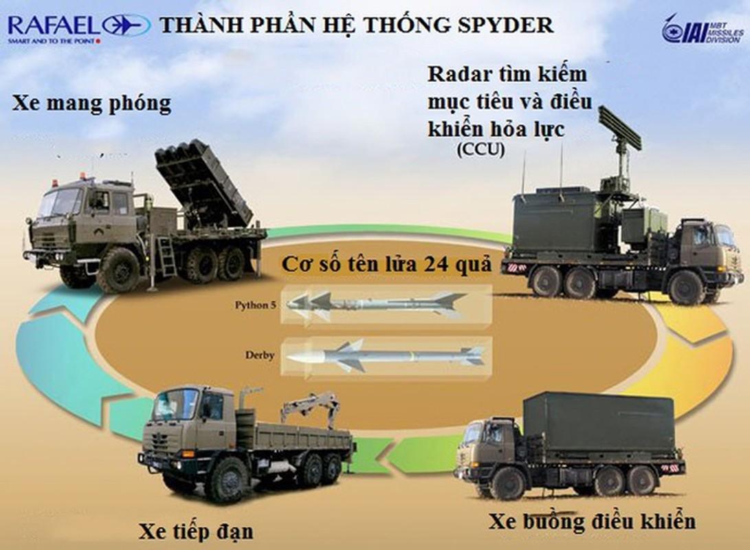 Ten lua phong khong SPYDER cua Israel trong bien che Viet Nam-Hinh-4