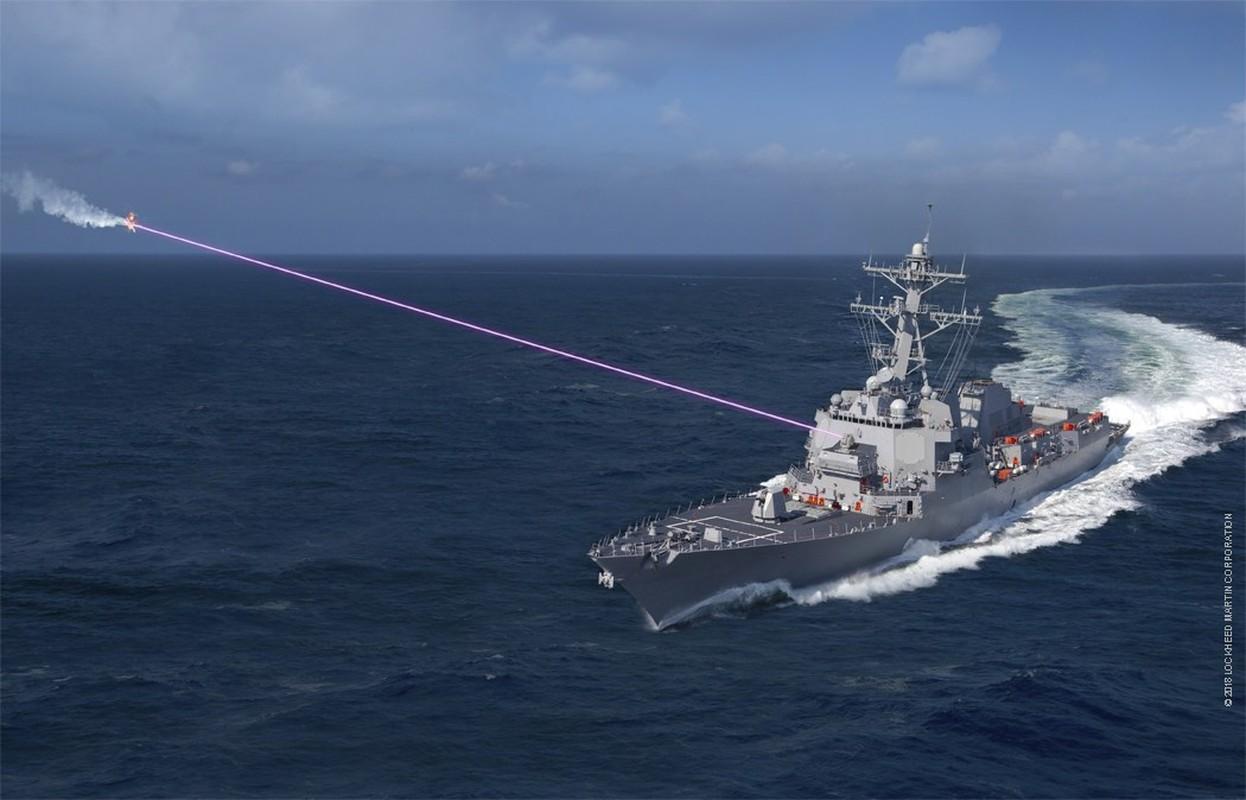 My phat trien vu khi laser thay the vu khi khong chien truyen thong-Hinh-7