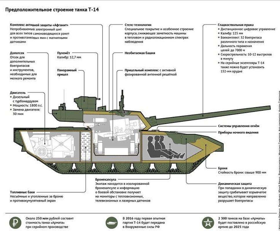 Xe tang Armata Nga co can phai e de truoc M1A2 SEP v3 My?-Hinh-7