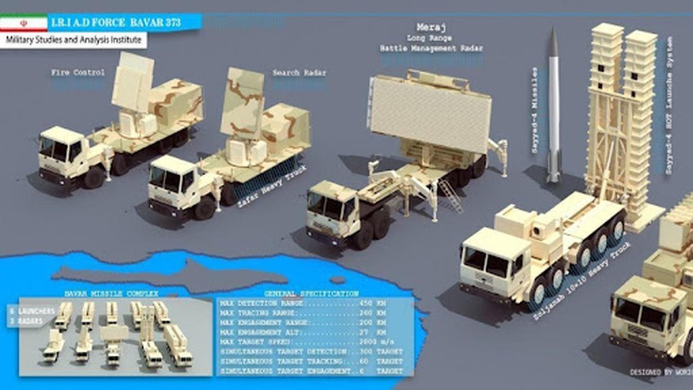 """Iran khoe ten lua """"cua nha trong duoc"""" manh hon ca S-400 Nga-Hinh-15"""