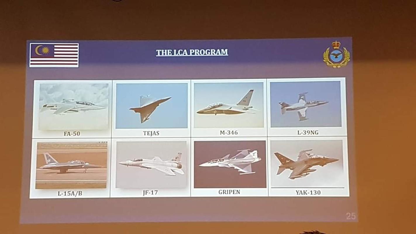 Cuoc dau giua MiG-35, Tejas va JF-17 de gianh hop dong cua Malaysia-Hinh-4
