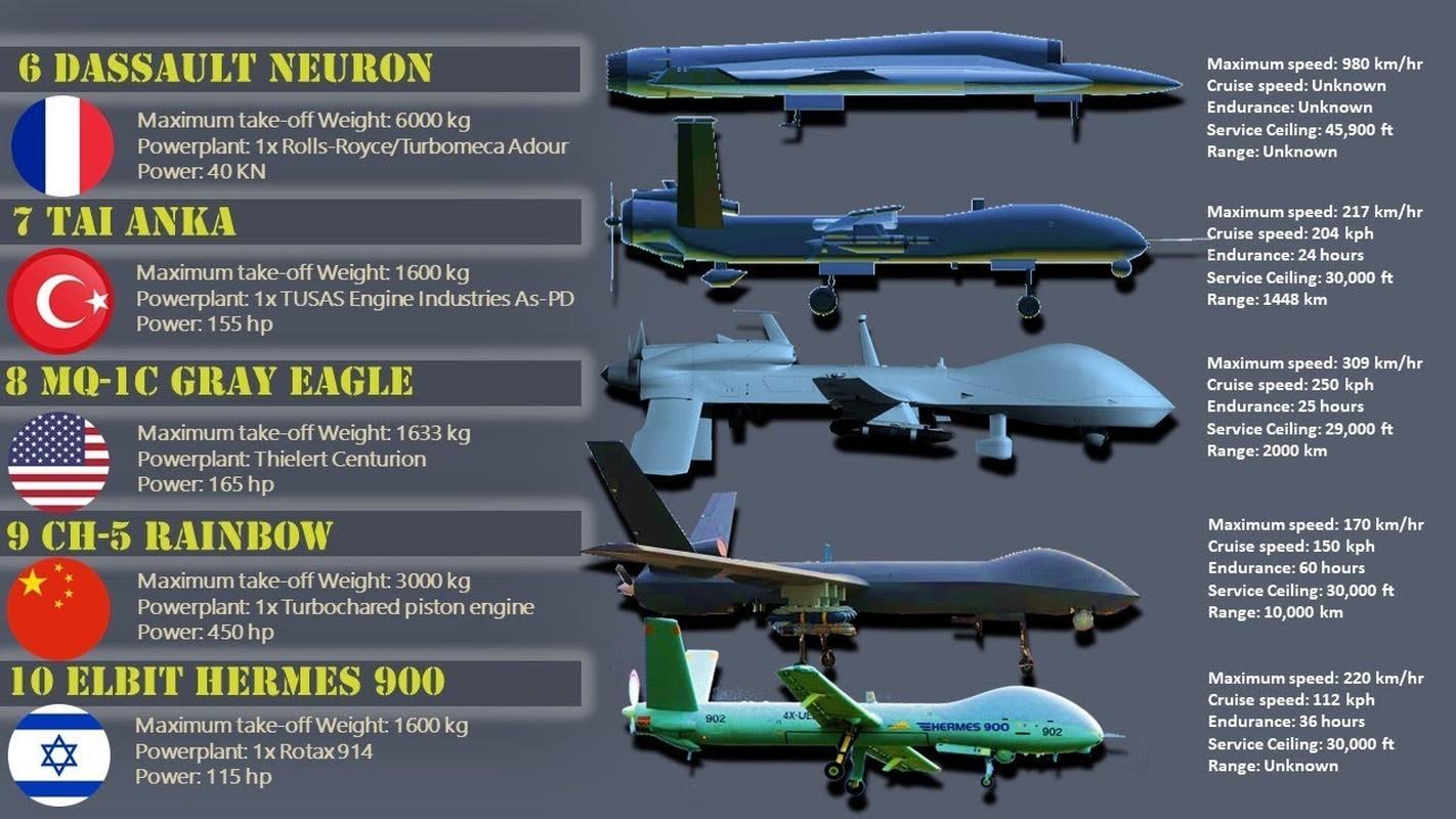 Phong khong tam thap qua te, My bo tay truoc UAV vu trang-Hinh-14