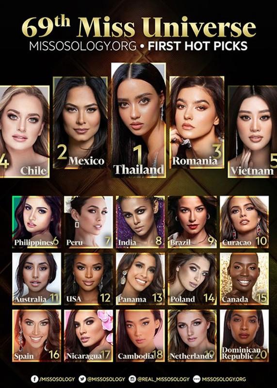 Khanh Van mat hut trong bang du doan top 20 Miss Universe 2020-Hinh-2