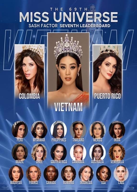Vi sao Khanh Van ghi diem o Miss Universe, duoc du doan dang quang?