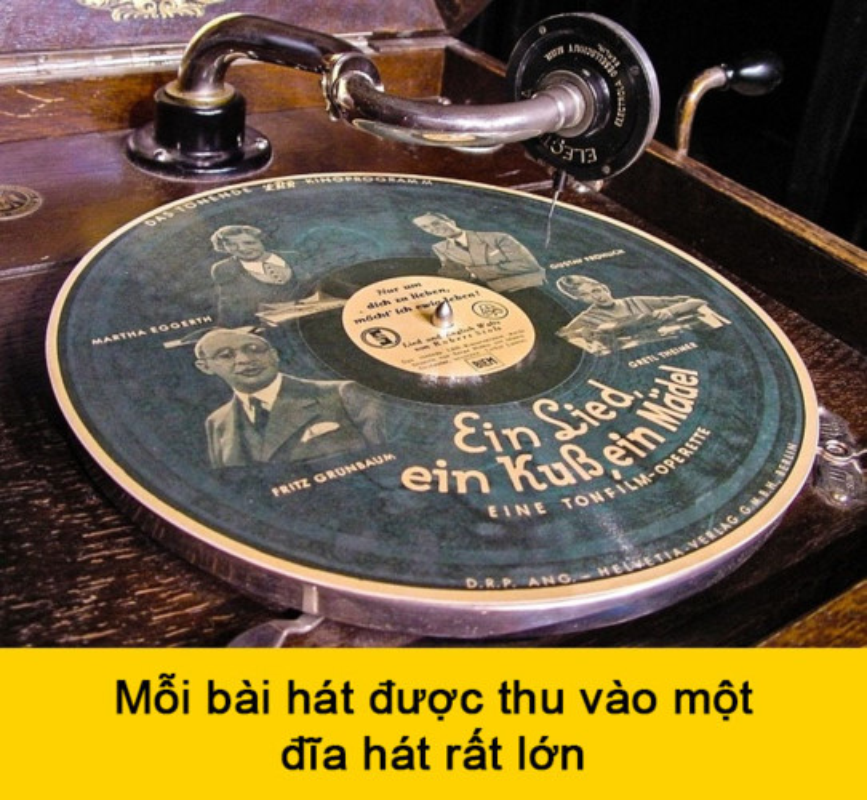 Kinh ngac voi su thay doi cua the gioi 100 nam qua-Hinh-15