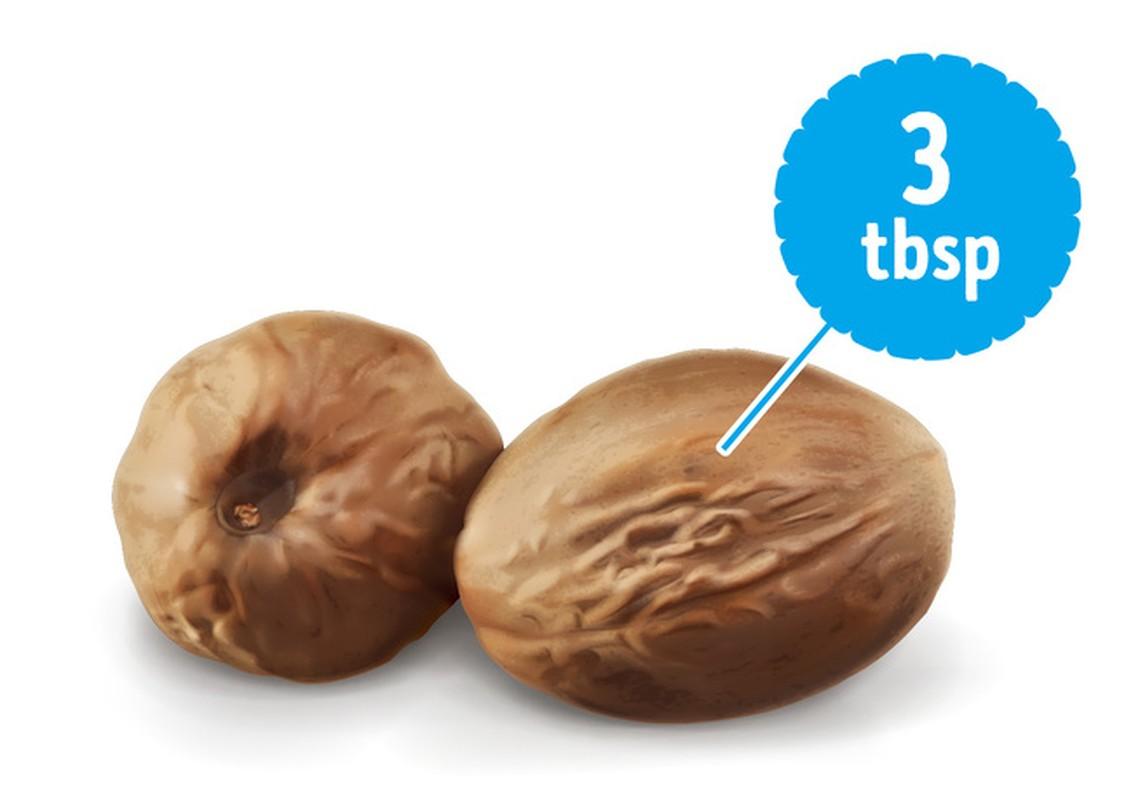 8 san pham vo hai nhung lai nguy hiem tinh mang neu dung qua nhieu-Hinh-3