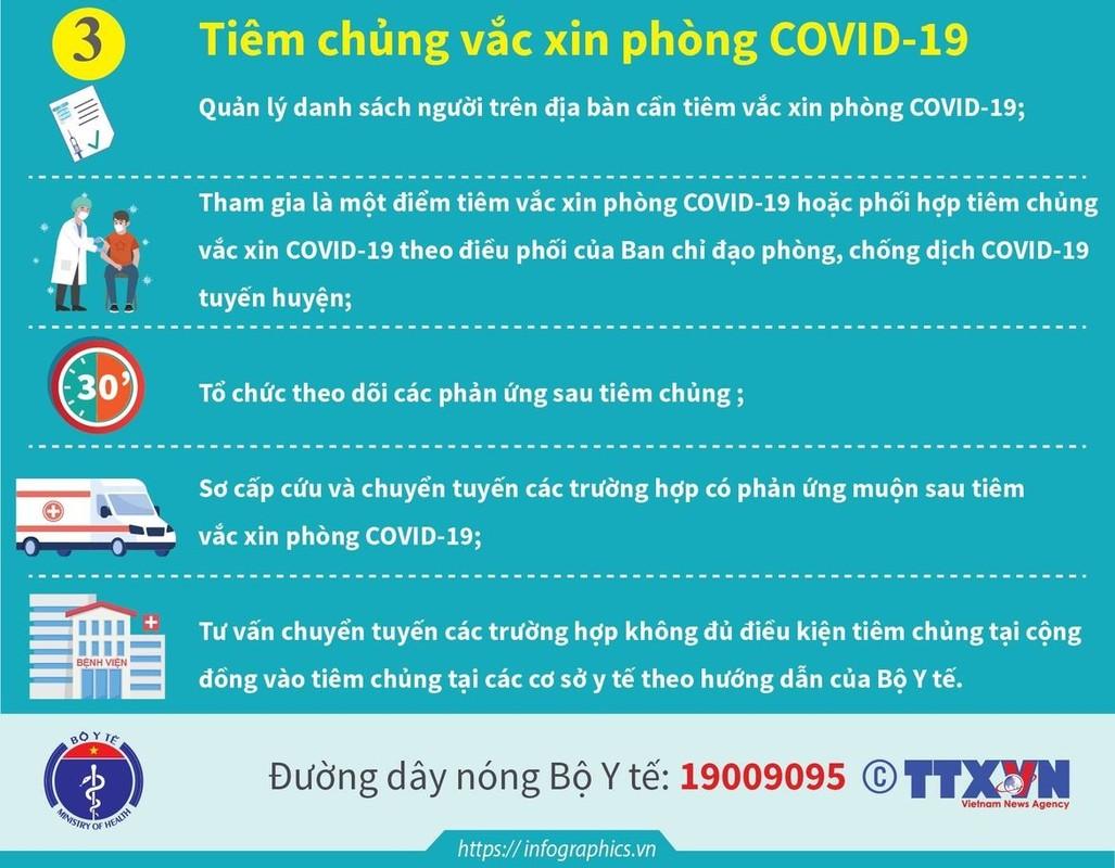 Tram y te xa, phuong luu dong trong boi canh dich COVID-19 hoat dong the nao?-Hinh-10