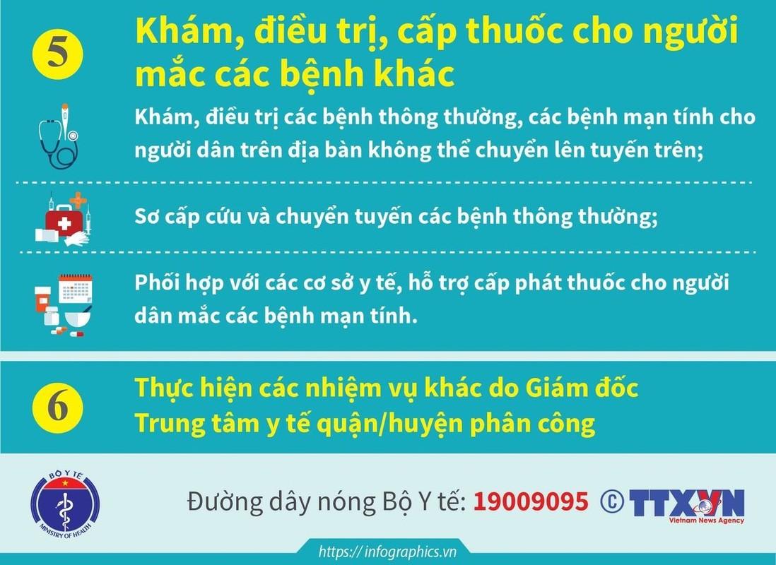 Tram y te xa, phuong luu dong trong boi canh dich COVID-19 hoat dong the nao?-Hinh-12