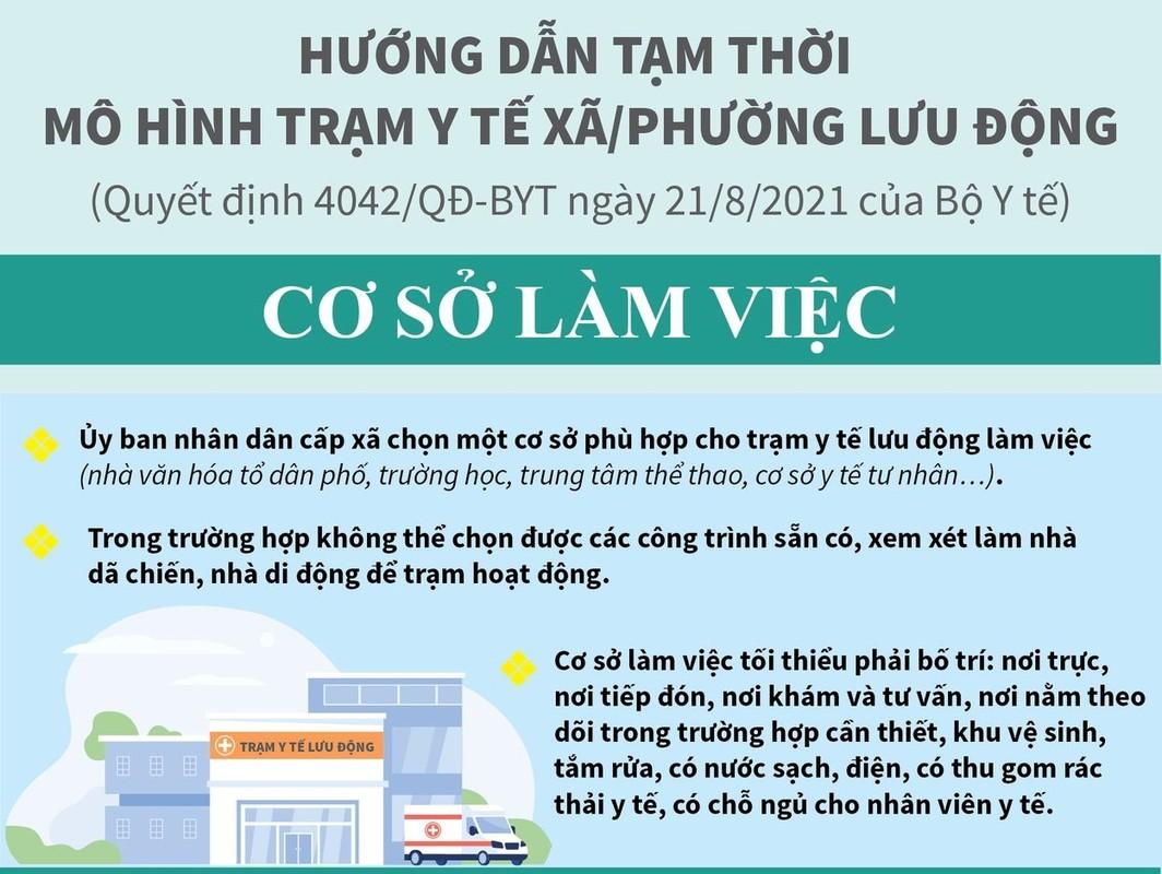 Tram y te xa, phuong luu dong trong boi canh dich COVID-19 hoat dong the nao?-Hinh-3