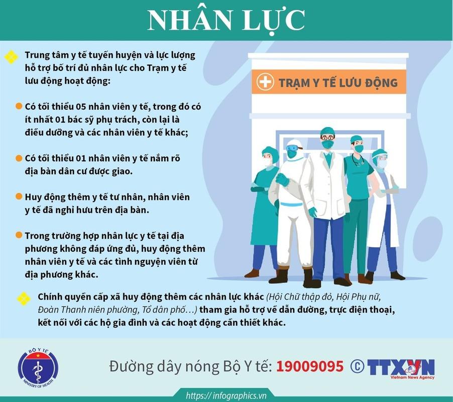 Tram y te xa, phuong luu dong trong boi canh dich COVID-19 hoat dong the nao?-Hinh-4