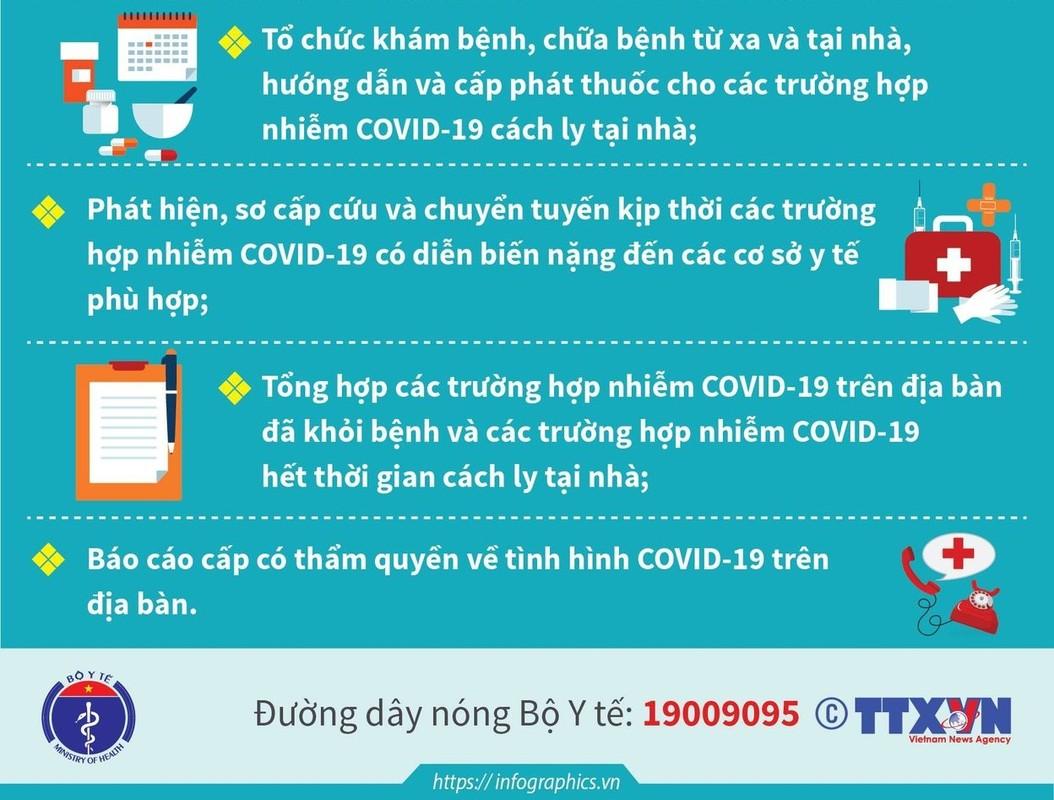 Tram y te xa, phuong luu dong trong boi canh dich COVID-19 hoat dong the nao?-Hinh-8