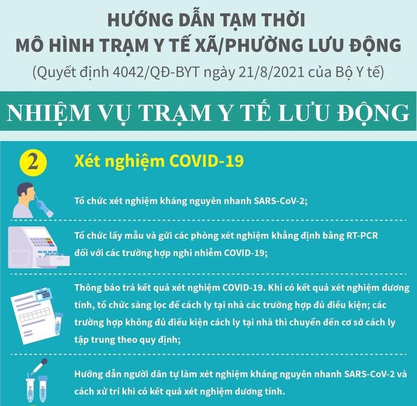 Tram y te xa, phuong luu dong trong boi canh dich COVID-19 hoat dong the nao?-Hinh-9