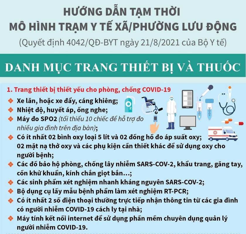 Tram y te xa, phuong luu dong trong boi canh dich COVID-19 hoat dong the nao?