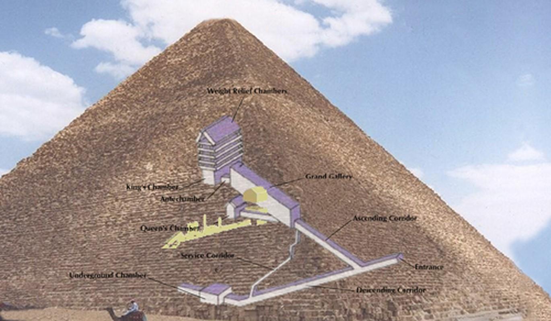 Co bao nhieu phong bi mat trong dai kim tu thap Giza?-Hinh-8