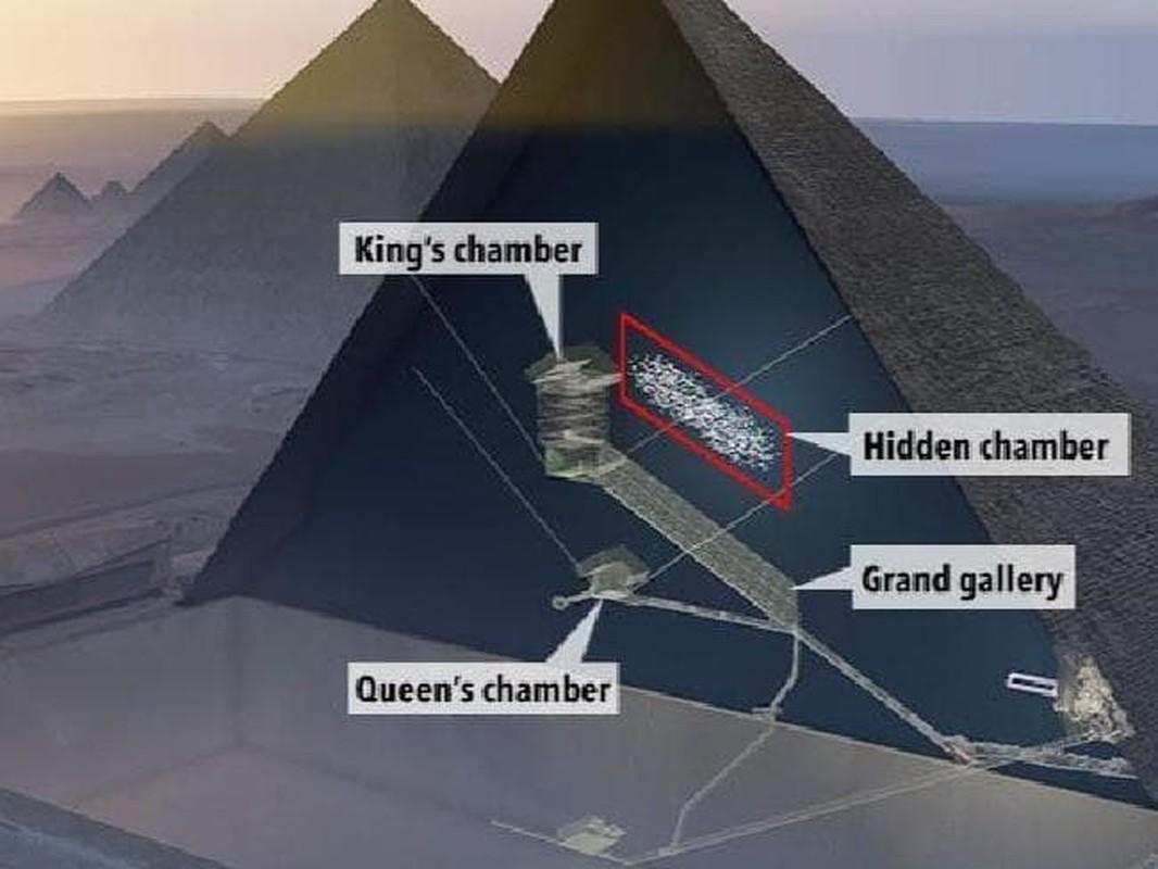 Co bao nhieu phong bi mat trong dai kim tu thap Giza?-Hinh-9
