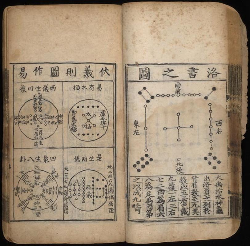 Giai ma tien tri huyen bi trong Kinh Dich bat hu Trung Hoa-Hinh-6