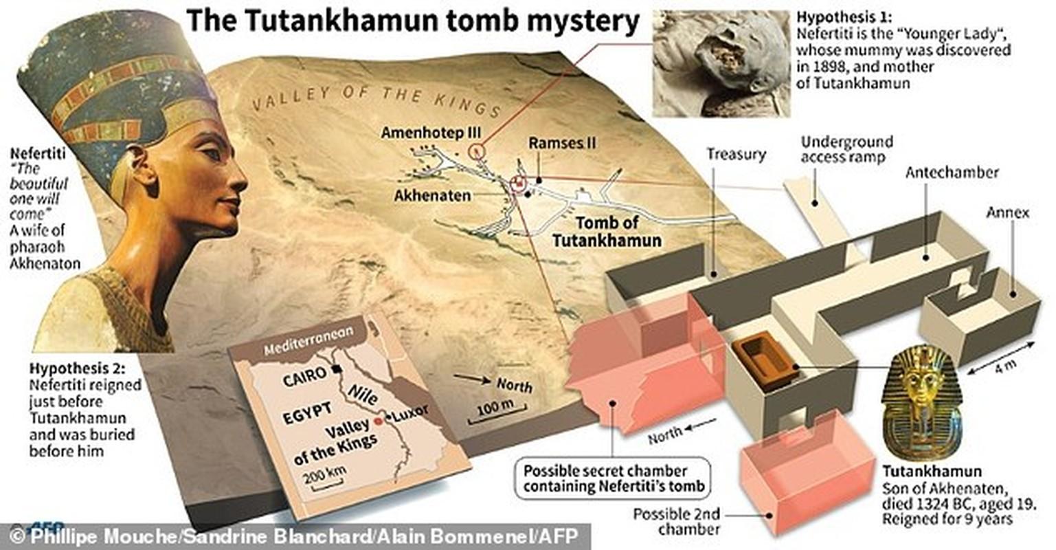 Chan dong: Mo pharaoh Tutankhamun chua thi hai nu hoang Nefertiti?-Hinh-8