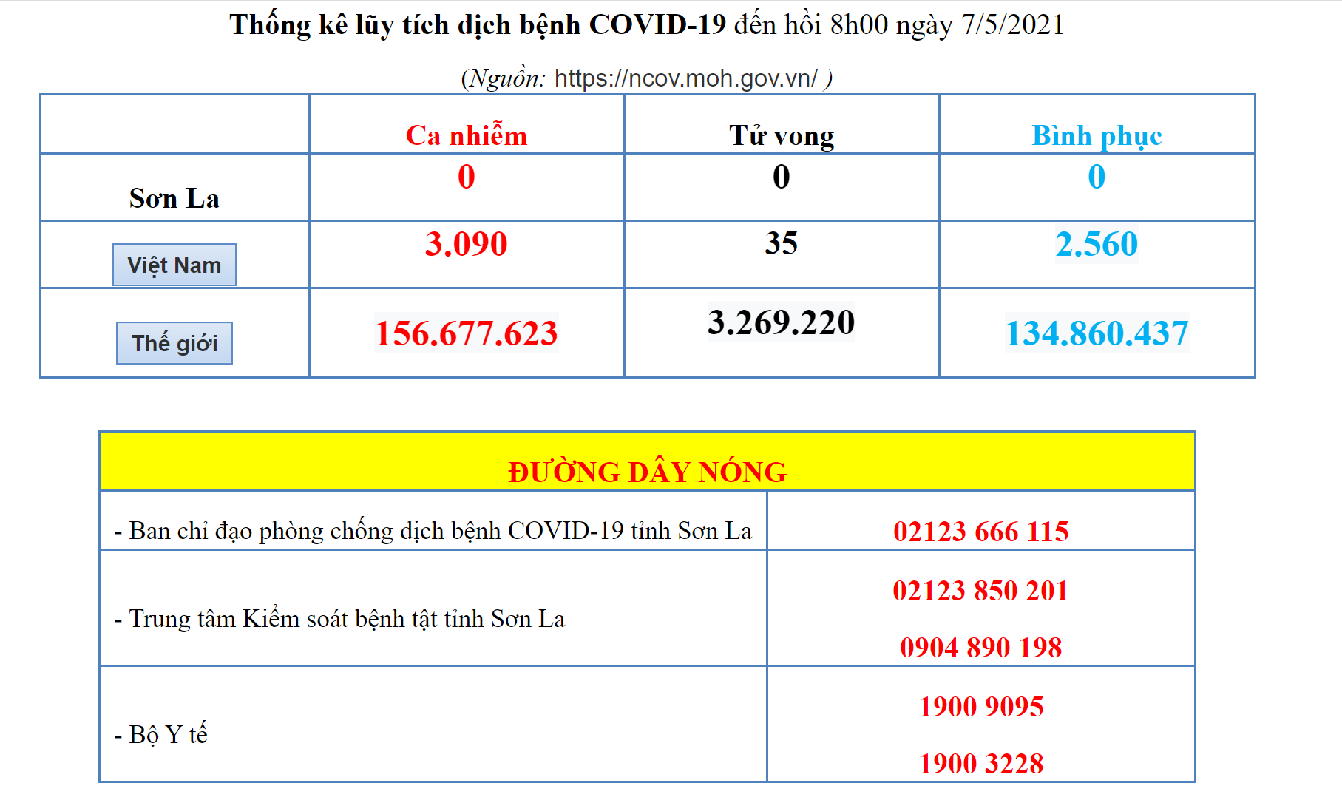 COVID-19 hoanh hanh, tinh nao van kien co truoc vi rut chet nguoi?-Hinh-5