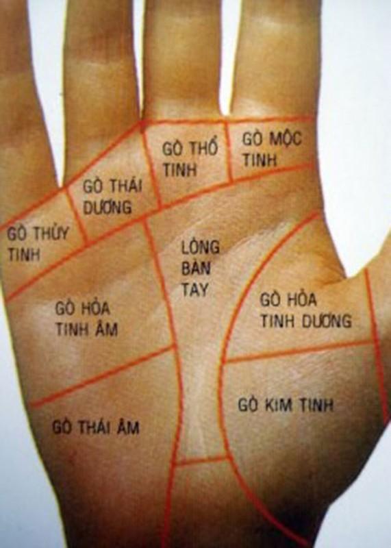 6 net tuong ban tay cho thay ban la nguoi phu quy giau sang ca doi-Hinh-7