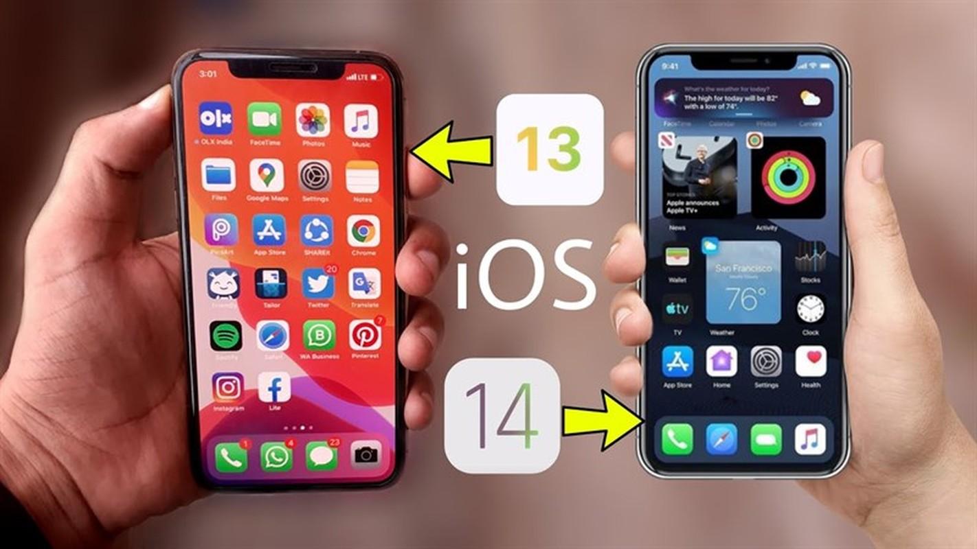 "Tinh nang Widget tu che man hinh ""go diem"" cho iOS 14 sau loat loi lon-Hinh-2"
