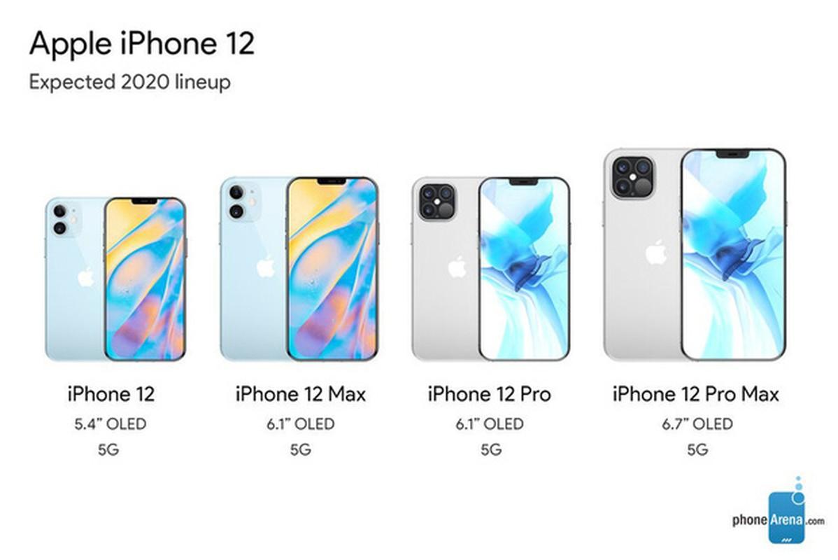 iPhone mini nho nhat tu truoc den nay xuat hien cung iPhone 12-Hinh-6