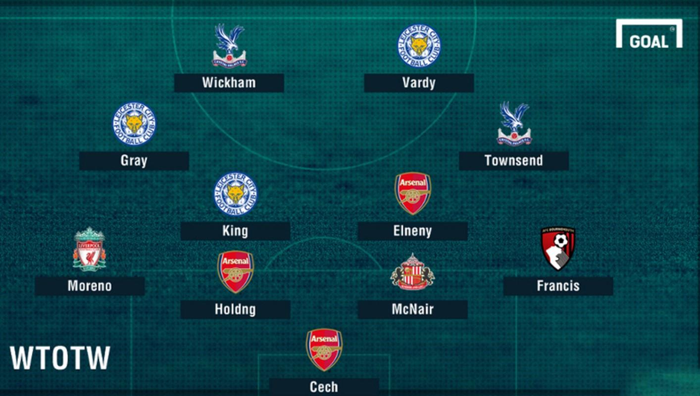 Arsenal, Leicester thong tri doi hinh te nhat vong 1 giai Ngoai hang Anh-Hinh-12