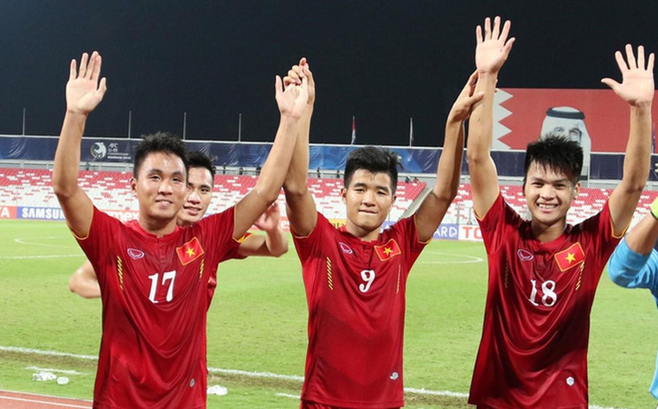 "DT Viet Nam moi Argentina ""luyen gio"" truoc them U20 World Cup-Hinh-3"